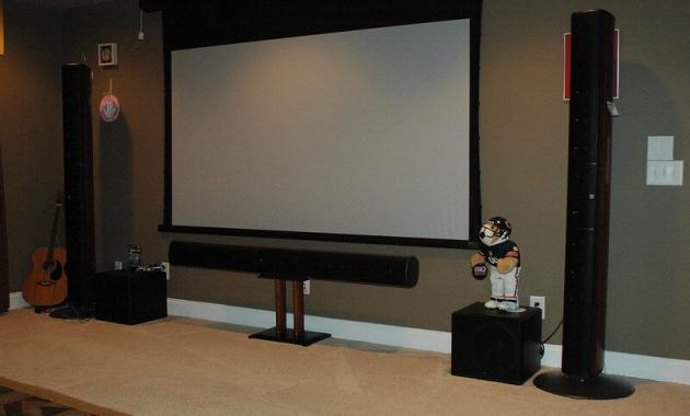 Choosing The Right Screen Material Properties